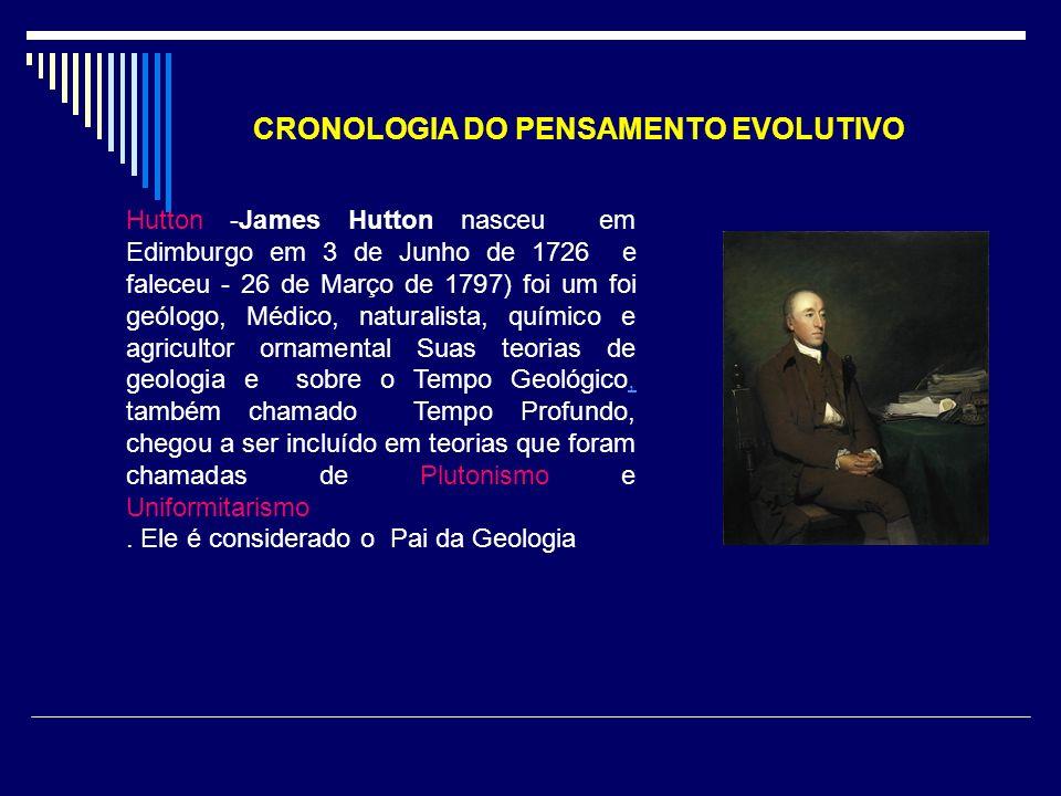 CRONOLOGIA DO PENSAMENTO EVOLUTIVO Mendel -Gregor Johann Mendel nasceu a 20 de Julho de 1822, na Silésia.
