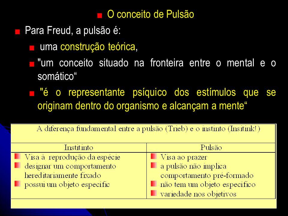 O conceito de Pulsão Para Freud, a pulsão é: uma construção teórica,