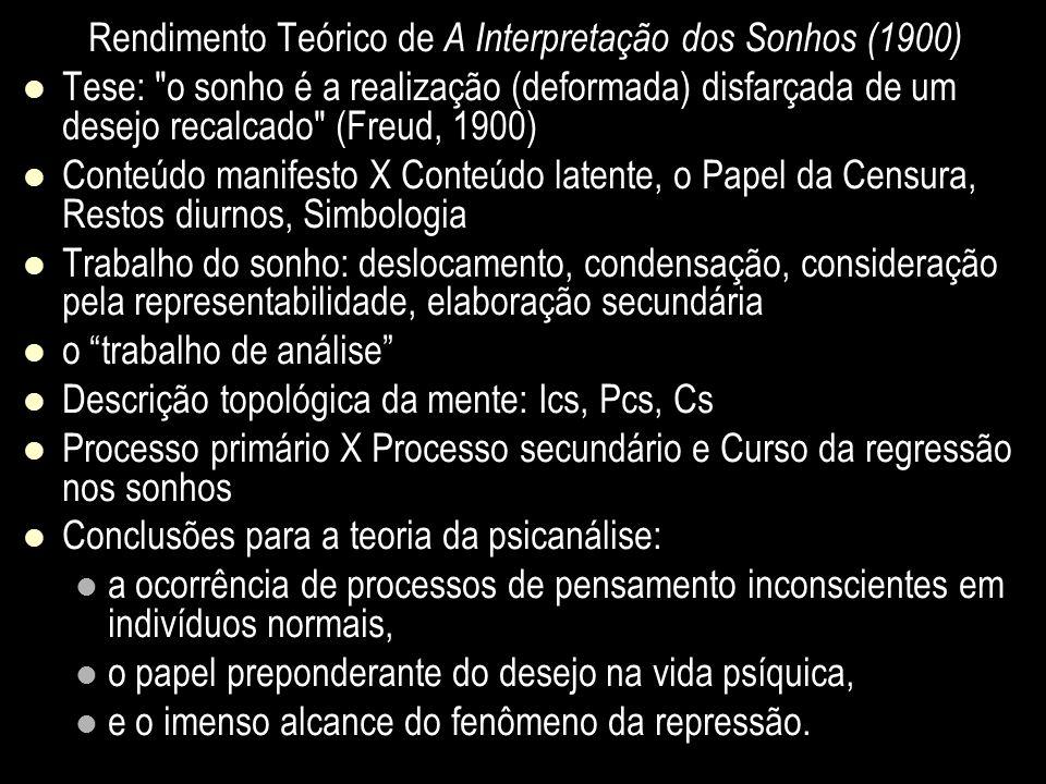 Rendimento Teórico de A Interpretação dos Sonhos (1900) Tese: