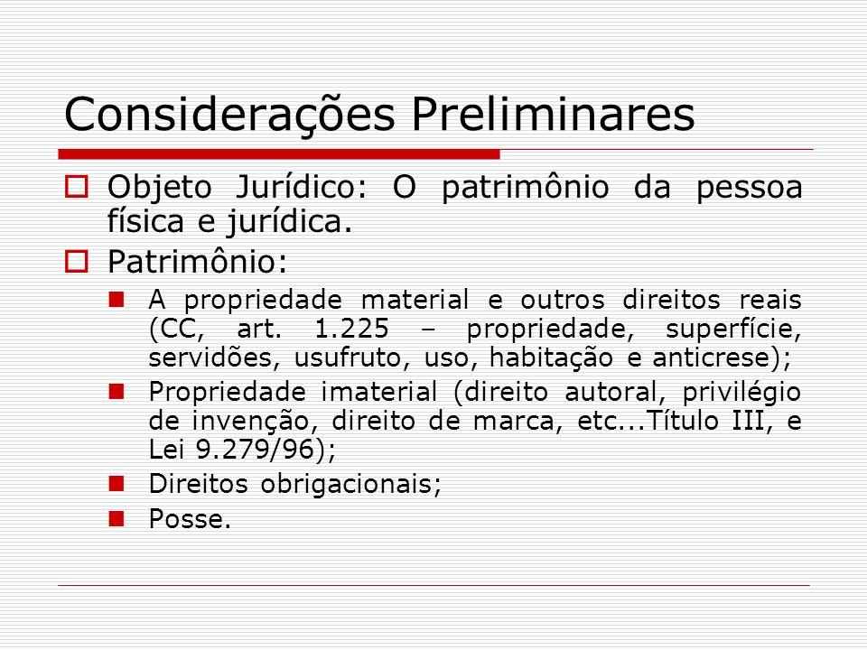 Considerações Preliminares Objeto Jurídico: O patrimônio da pessoa física e jurídica. Patrimônio: A propriedade material e outros direitos reais (CC,