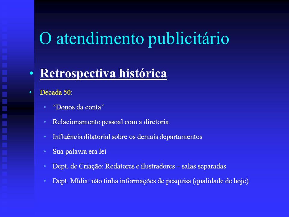 O atendimento publicitário Retrospectiva histórica Década 50: Donos da conta Relacionamento pessoal com a diretoria Influência ditatorial sobre os dem