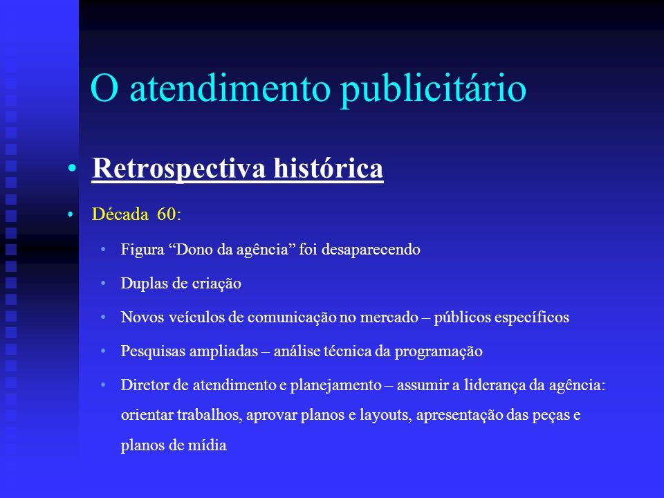 O atendimento publicitário Retrospectiva histórica Década 60: Figura Dono da agência foi desaparecendo Duplas de criação Novos veículos de comunicação