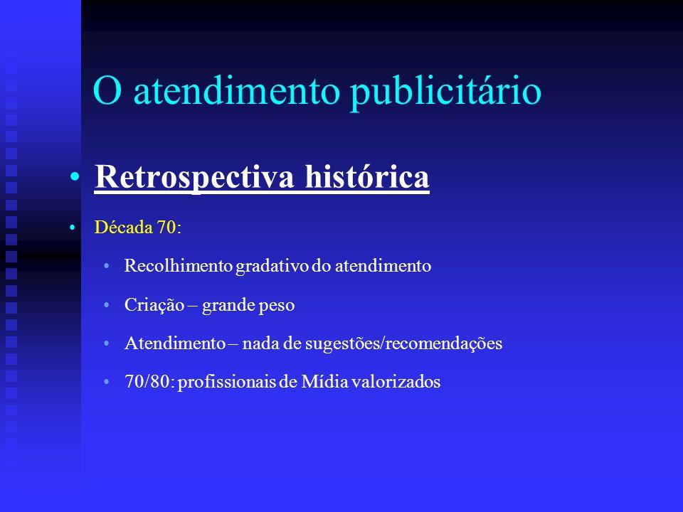 O atendimento publicitário Retrospectiva histórica Década 70: Recolhimento gradativo do atendimento Criação – grande peso Atendimento – nada de sugest