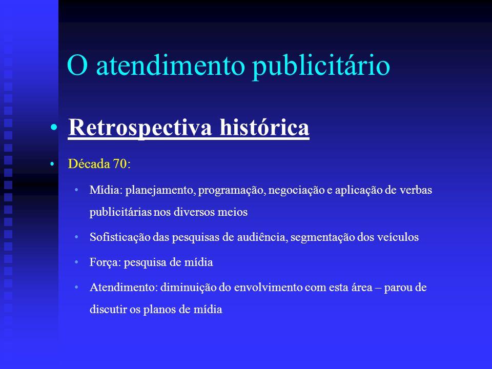 O atendimento publicitário Retrospectiva histórica Década 70: Mídia: planejamento, programação, negociação e aplicação de verbas publicitárias nos div