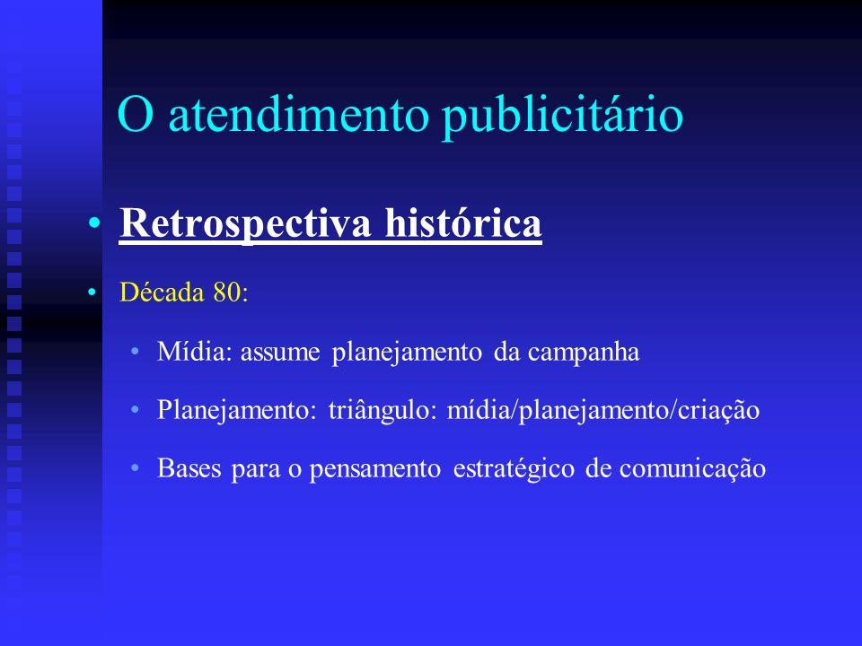 O atendimento publicitário Retrospectiva histórica Década 80: Mídia: assume planejamento da campanha Planejamento: triângulo: mídia/planejamento/criaç