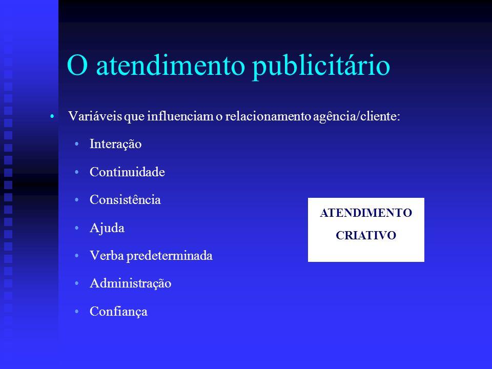 O atendimento publicitário Variáveis que influenciam o relacionamento agência/cliente: Interação Continuidade Consistência Ajuda Verba predeterminada