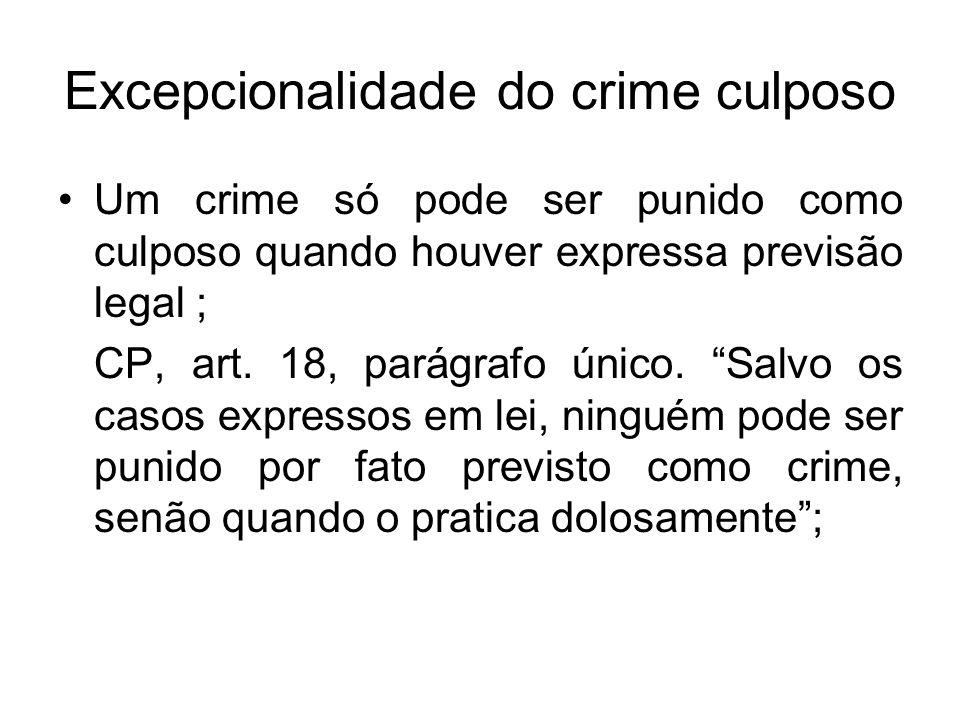 Excepcionalidade do crime culposo Um crime só pode ser punido como culposo quando houver expressa previsão legal ; CP, art. 18, parágrafo único. Salvo