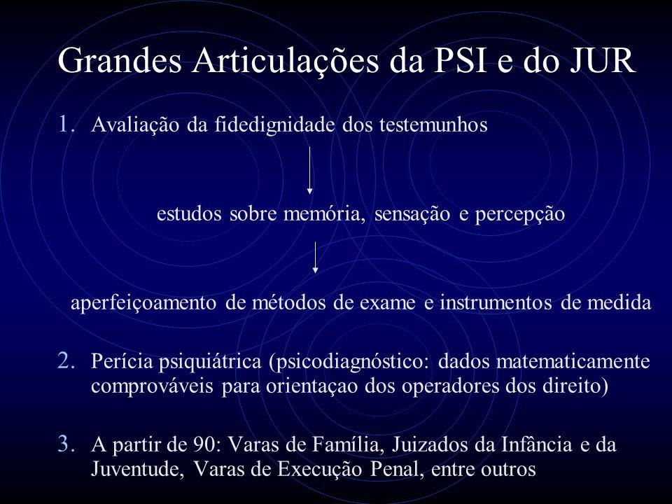 Grandes Articulações da PSI e do JUR 1. Avaliação da fidedignidade dos testemunhos estudos sobre memória, sensação e percepção aperfeiçoamento de méto