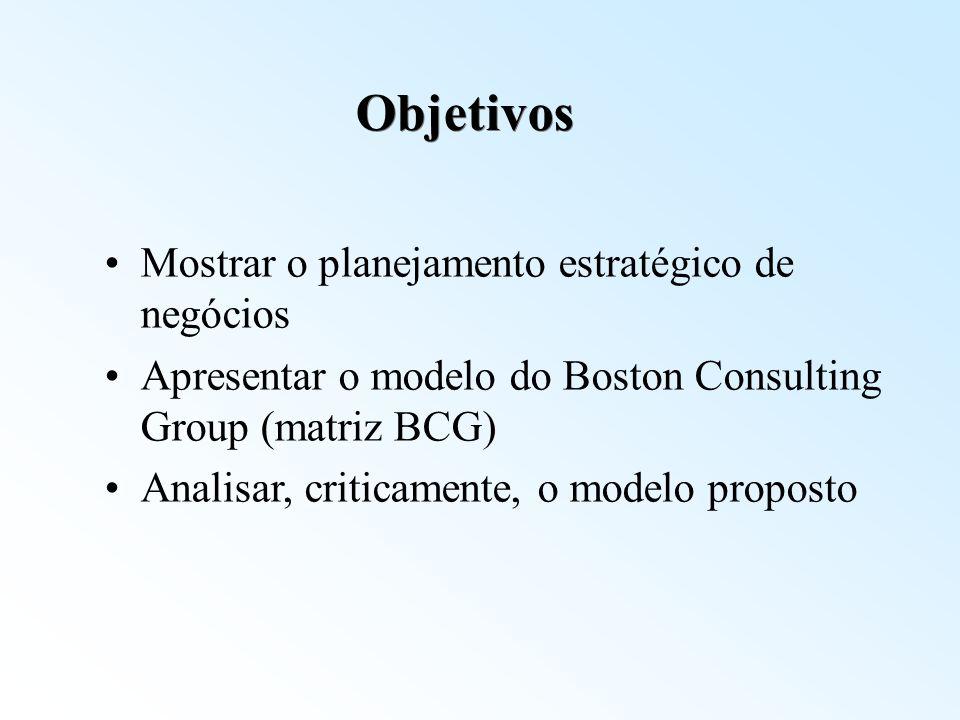 Objetivos Mostrar o planejamento estratégico de negócios Apresentar o modelo do Boston Consulting Group (matriz BCG) Analisar, criticamente, o modelo