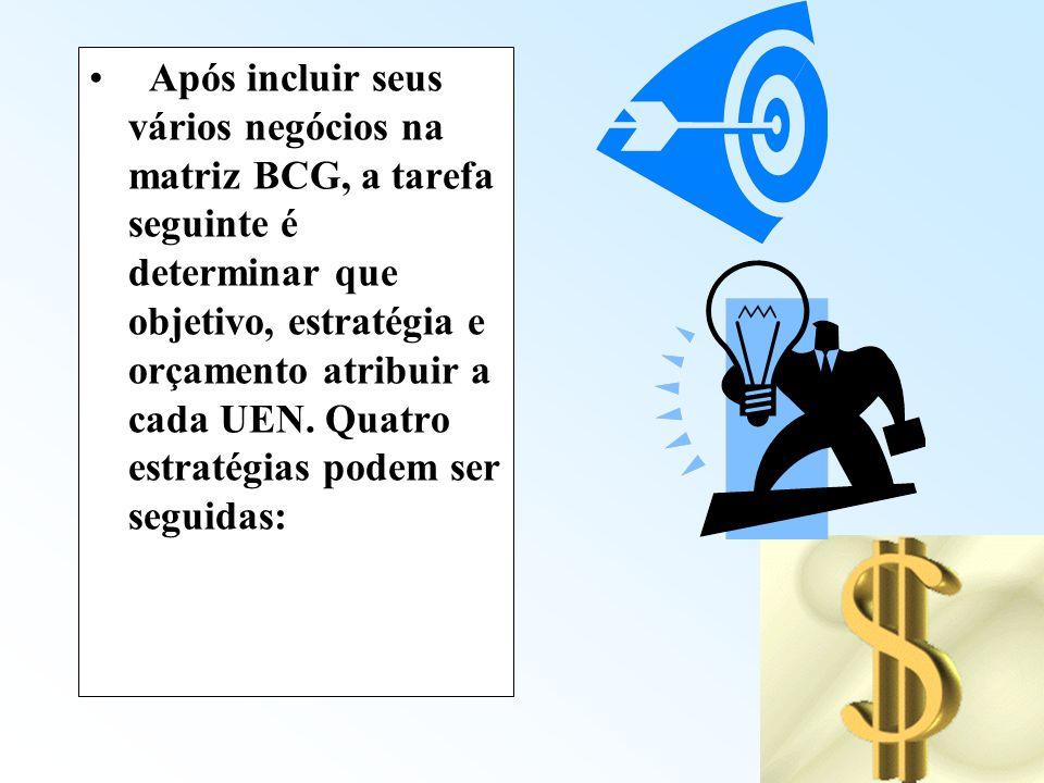 Após incluir seus vários negócios na matriz BCG, a tarefa seguinte é determinar que objetivo, estratégia e orçamento atribuir a cada UEN. Quatro estra