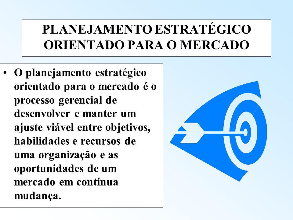 PLANEJAMENTO ESTRATÉGICO ORIENTADO PARA O MERCADO O planejamento estratégico orientado para o mercado é o processo gerencial de desenvolver e manter u