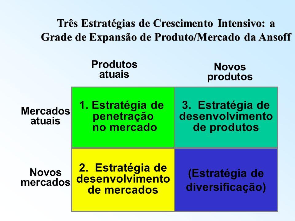 Três Estratégias de Crescimento Intensivo: a Grade de Expansão de Produto/Mercado da Ansoff (Estratégia de diversificação) 2. Estratégia de desenvolvi