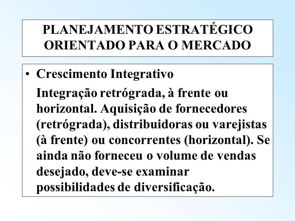 PLANEJAMENTO ESTRATÉGICO ORIENTADO PARA O MERCADO Crescimento Integrativo Integração retrógrada, à frente ou horizontal. Aquisição de fornecedores (re