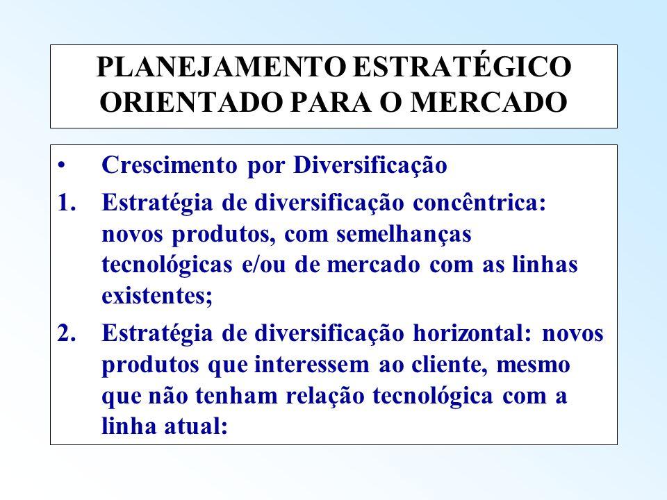 PLANEJAMENTO ESTRATÉGICO ORIENTADO PARA O MERCADO Crescimento por Diversificação 1.Estratégia de diversificação concêntrica: novos produtos, com semel