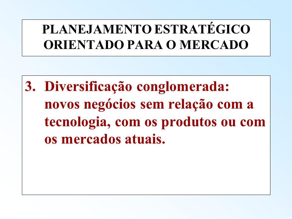PLANEJAMENTO ESTRATÉGICO ORIENTADO PARA O MERCADO 3.Diversificação conglomerada: novos negócios sem relação com a tecnologia, com os produtos ou com o