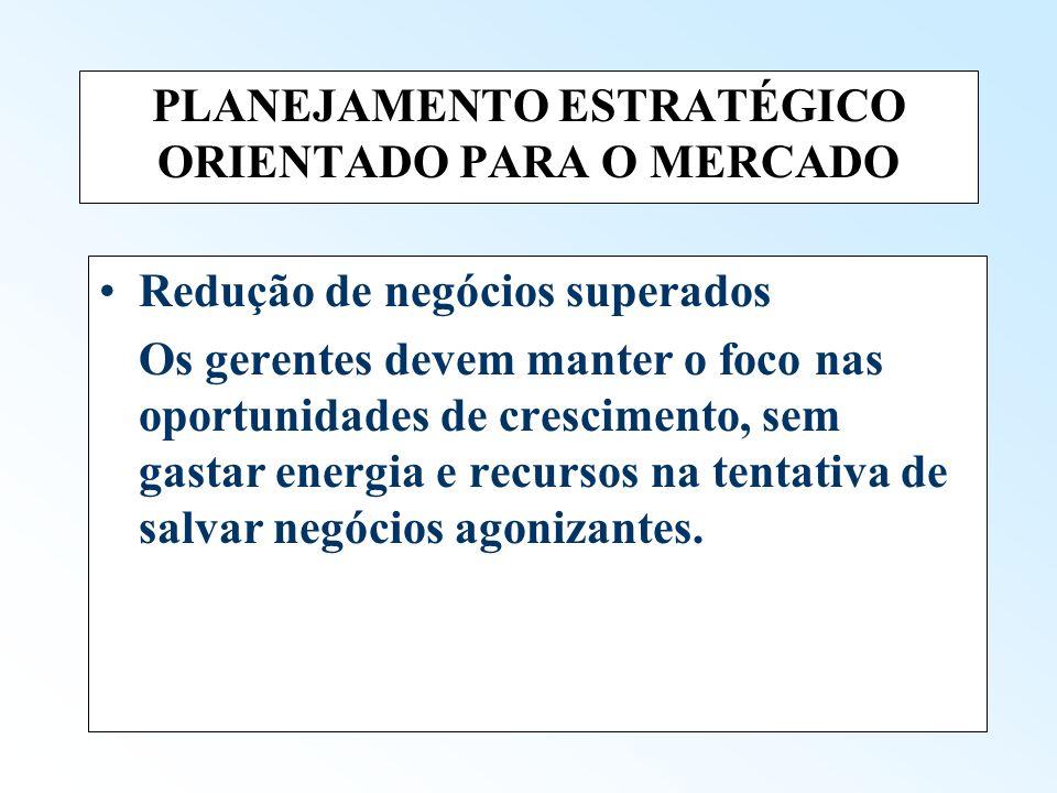 PLANEJAMENTO ESTRATÉGICO ORIENTADO PARA O MERCADO Redução de negócios superados Os gerentes devem manter o foco nas oportunidades de crescimento, sem