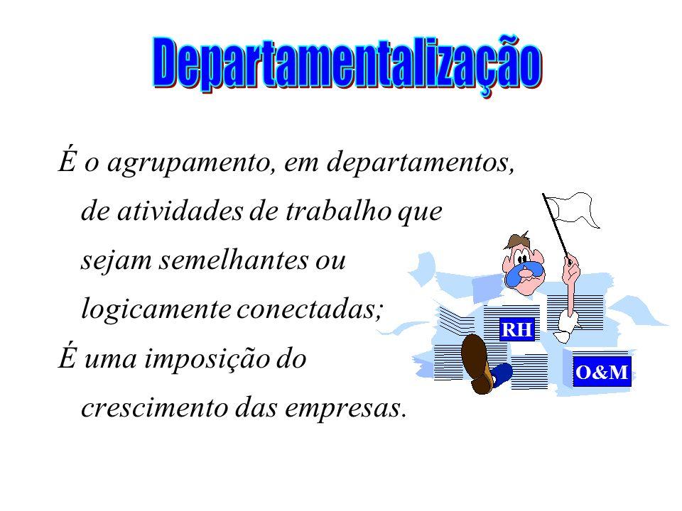 É o agrupamento, em departamentos, de atividades de trabalho que sejam semelhantes ou logicamente conectadas; É uma imposição do crescimento das empre