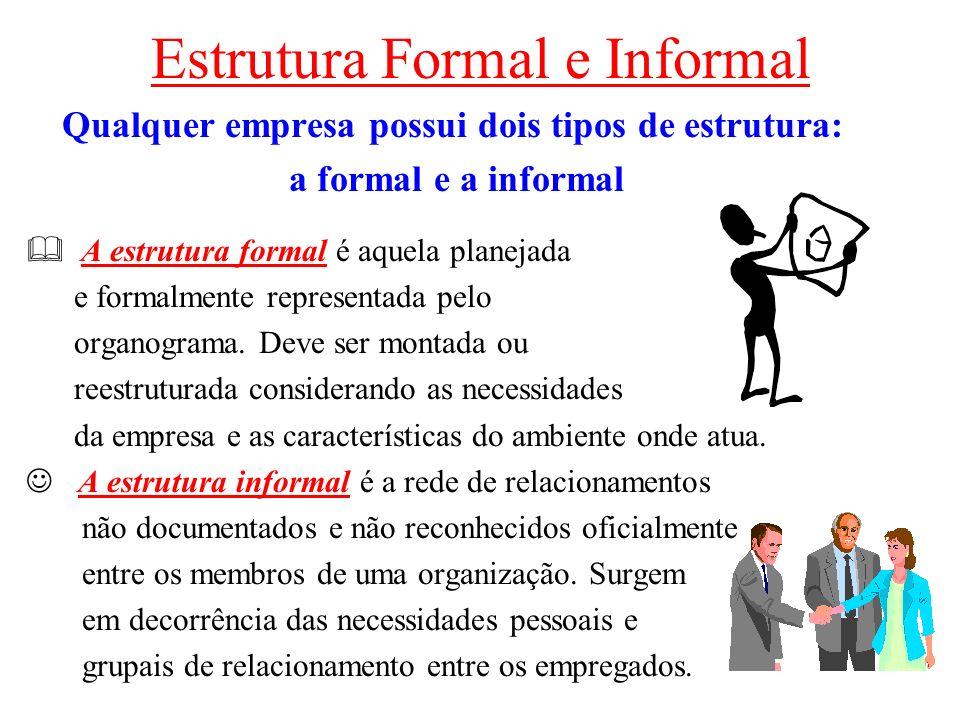 Estrutura Formal e Informal Qualquer empresa possui dois tipos de estrutura: a formal e a informal A estrutura formal é aquela planejada e formalmente