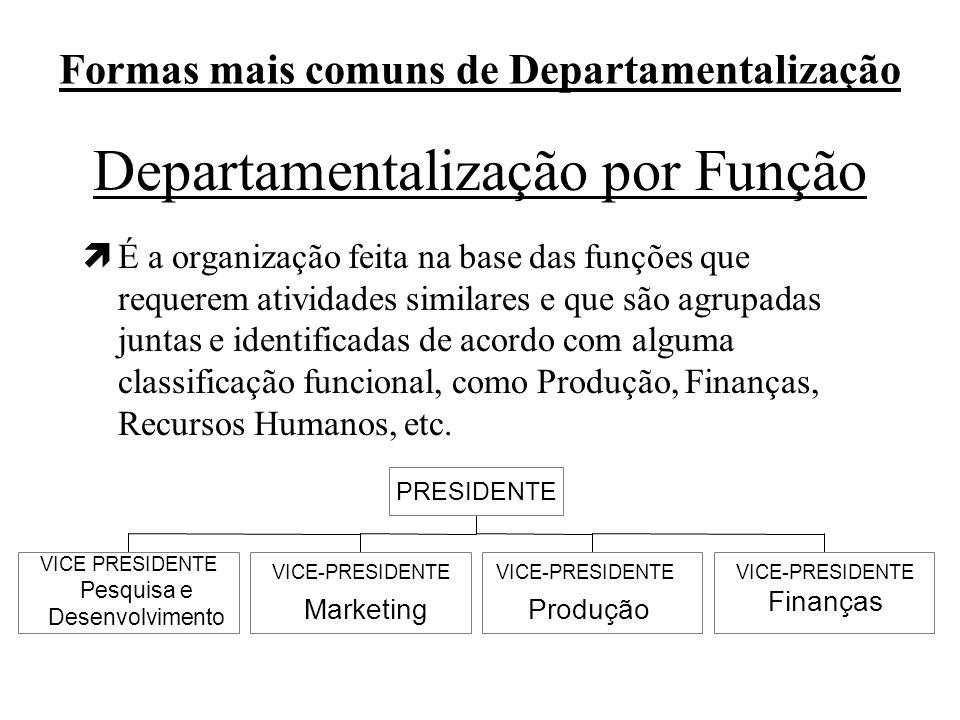 Formas mais comuns de Departamentalização Departamentalização por Função ìÉ a organização feita na base das funções que requerem atividades similares