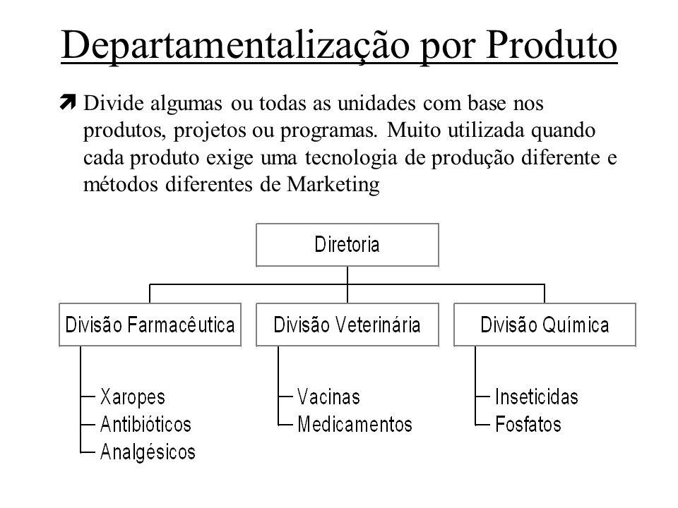Departamentalização por Produto ìDivide algumas ou todas as unidades com base nos produtos, projetos ou programas. Muito utilizada quando cada produto