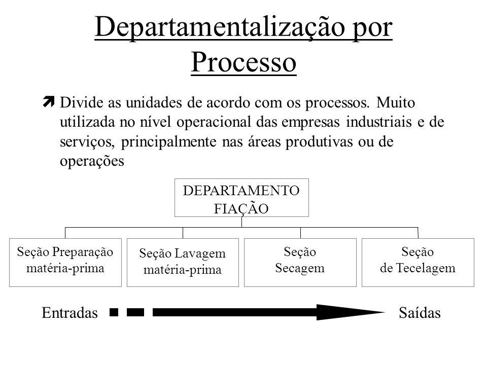 Departamentalização por Processo ìDivide as unidades de acordo com os processos. Muito utilizada no nível operacional das empresas industriais e de se