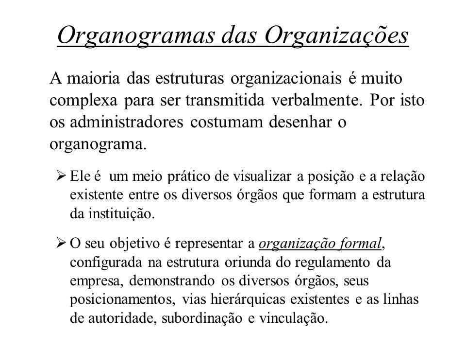 Organogramas das Organizações A maioria das estruturas organizacionais é muito complexa para ser transmitida verbalmente. Por isto os administradores