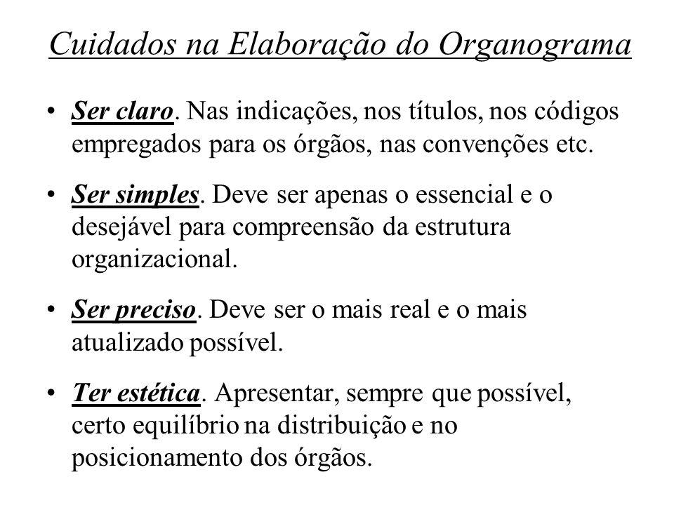 Cuidados na Elaboração do Organograma Ser claro. Nas indicações, nos títulos, nos códigos empregados para os órgãos, nas convenções etc. Ser simples.
