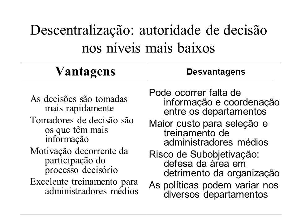 Descentralização: autoridade de decisão nos níveis mais baixos Vantagens As decisões são tomadas mais rapidamente Tomadores de decisão são os que têm