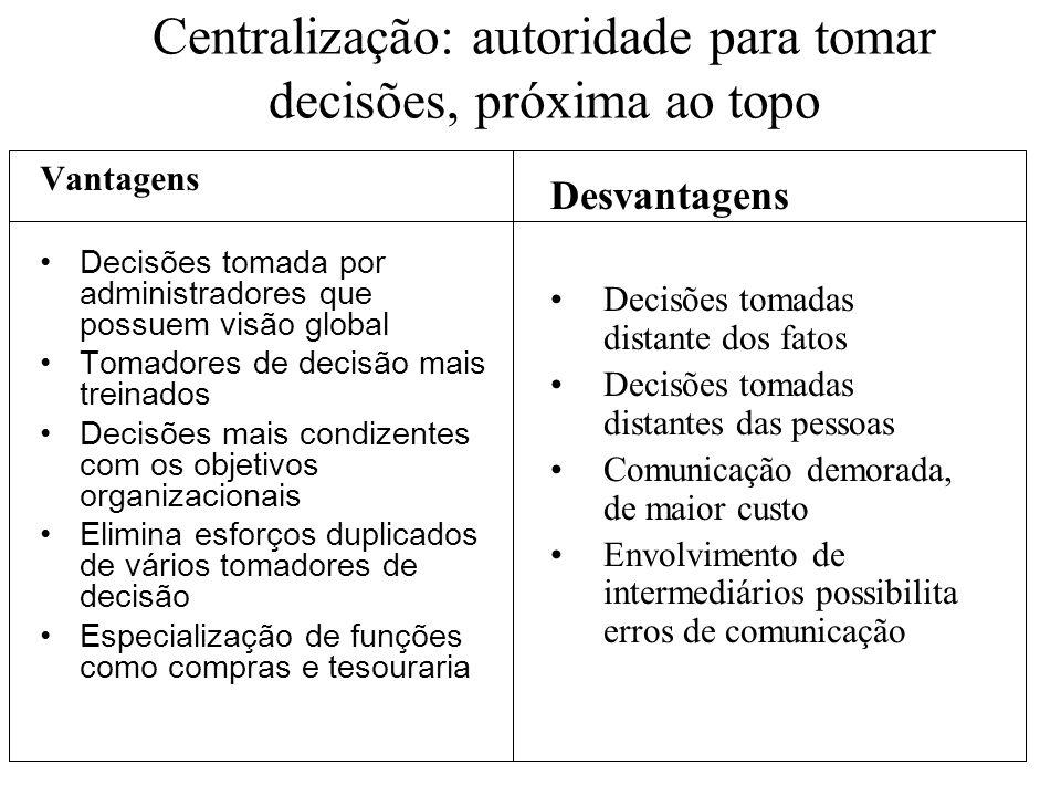 Centralização: autoridade para tomar decisões, próxima ao topo Vantagens Decisões tomada por administradores que possuem visão global Tomadores de dec