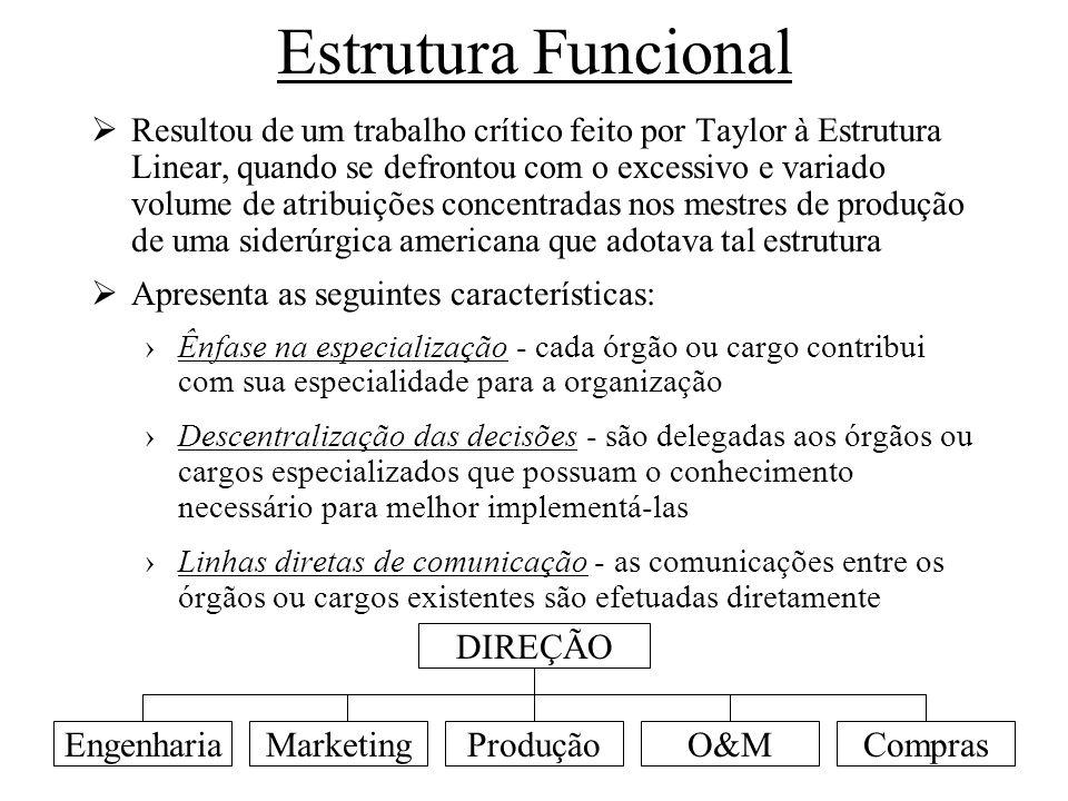 Estrutura Funcional Resultou de um trabalho crítico feito por Taylor à Estrutura Linear, quando se defrontou com o excessivo e variado volume de atrib