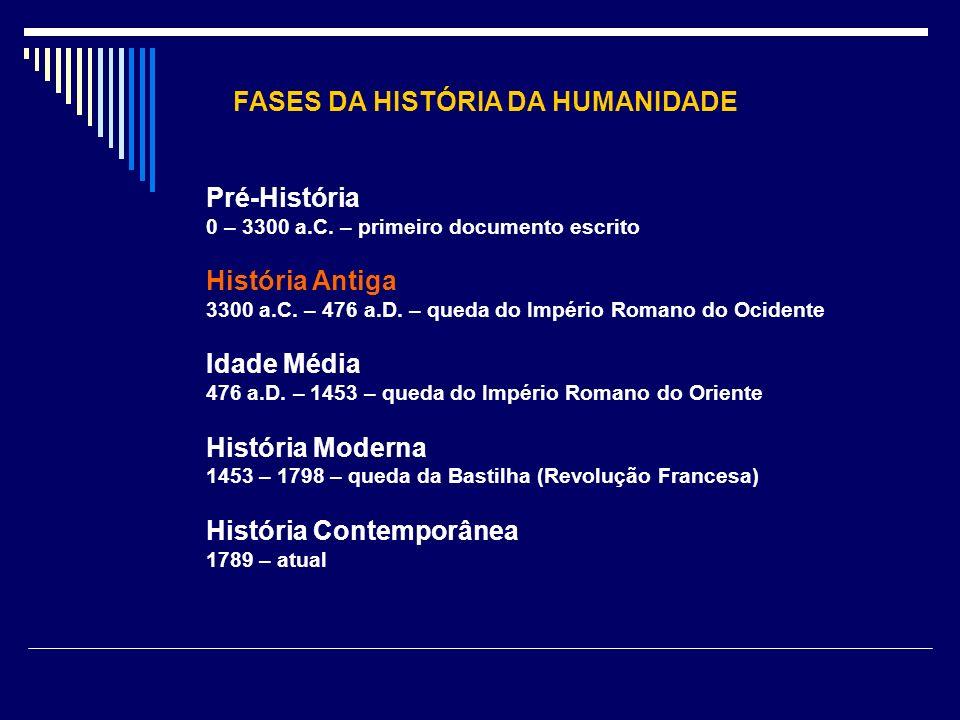 FASES DA HISTÓRIA DA HUMANIDADE Pré-História 0 – 3300 a.C. – primeiro documento escrito História Antiga 3300 a.C. – 476 a.D. – queda do Império Romano