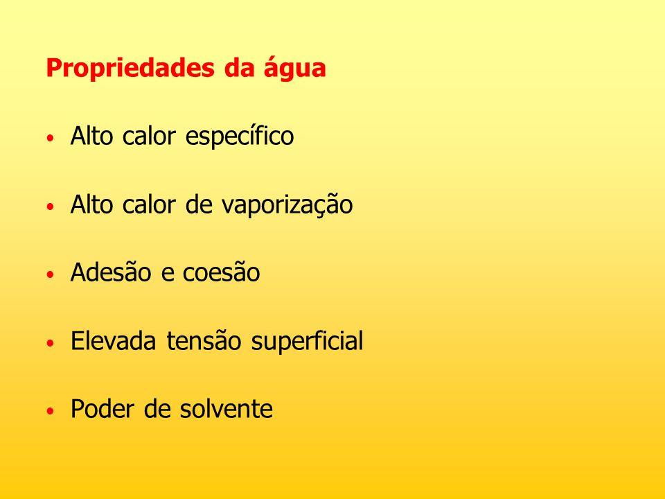 Propriedades da água Alto calor específico Alto calor de vaporização Adesão e coesão Elevada tensão superficial Poder de solvente
