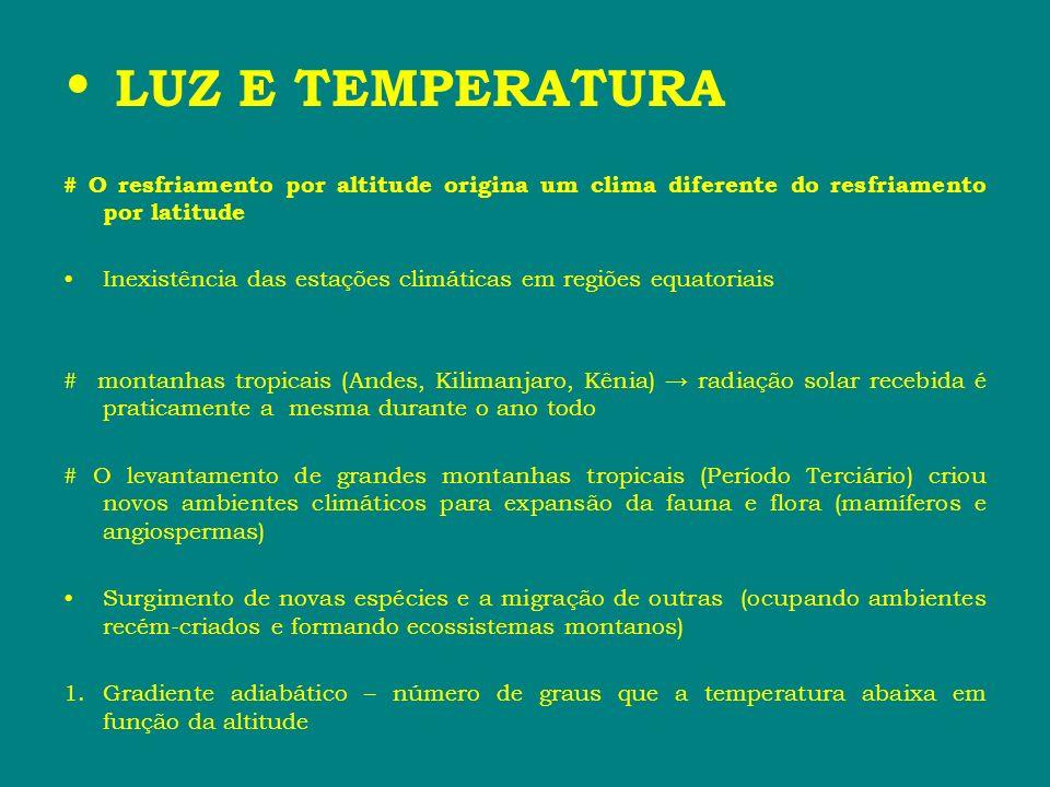 LUZ E TEMPERATURA # O resfriamento por altitude origina um clima diferente do resfriamento por latitude Inexistência das estações climáticas em regiõe