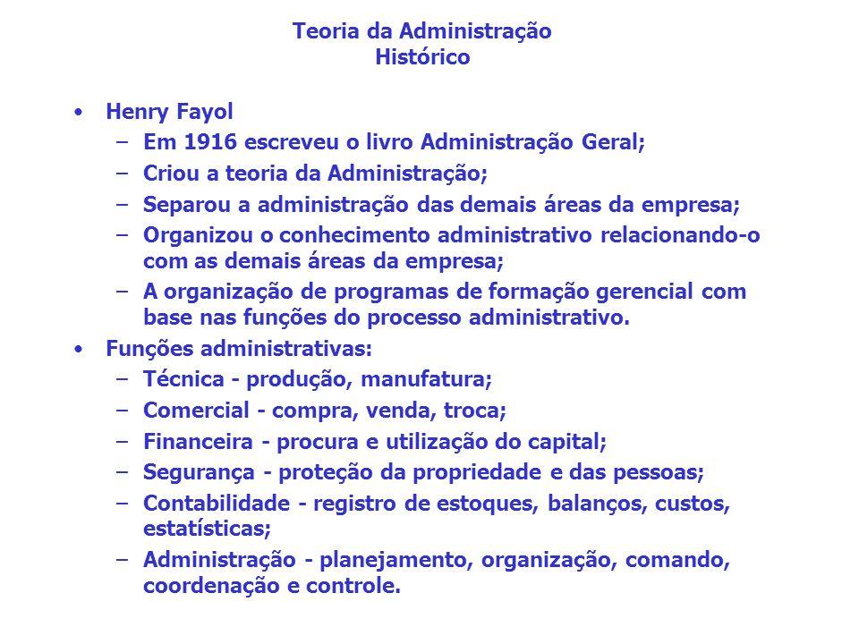 Henry Fayol –Em 1916 escreveu o livro Administração Geral; –Criou a teoria da Administração; –Separou a administração das demais áreas da empresa; –Or
