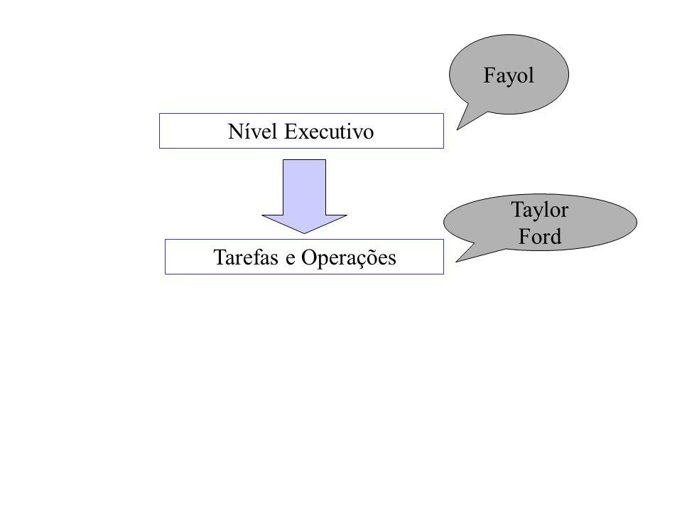 Nível Executivo Tarefas e Operações Fayol Taylor Ford