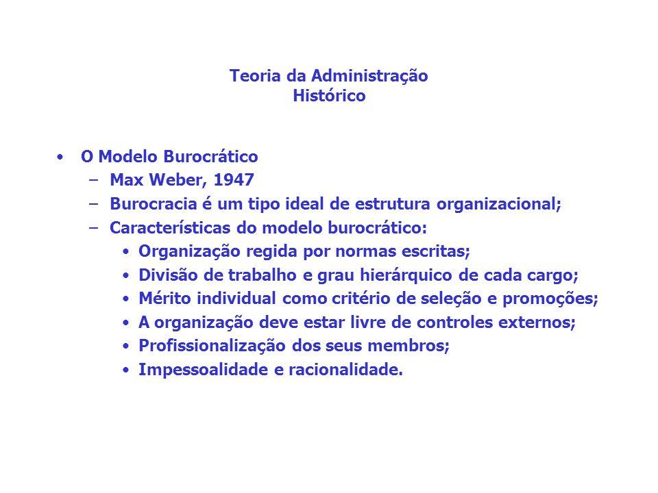 Teoria da Administração Histórico O Modelo Burocrático –Max Weber, 1947 –Burocracia é um tipo ideal de estrutura organizacional; –Características do m