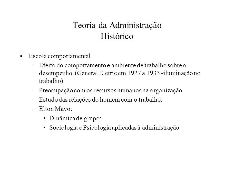 Teoria da Administração Histórico Escola comportamental –Efeito do comportamento e ambiente de trabalho sobre o desempenho. (General Eletric em 1927 a
