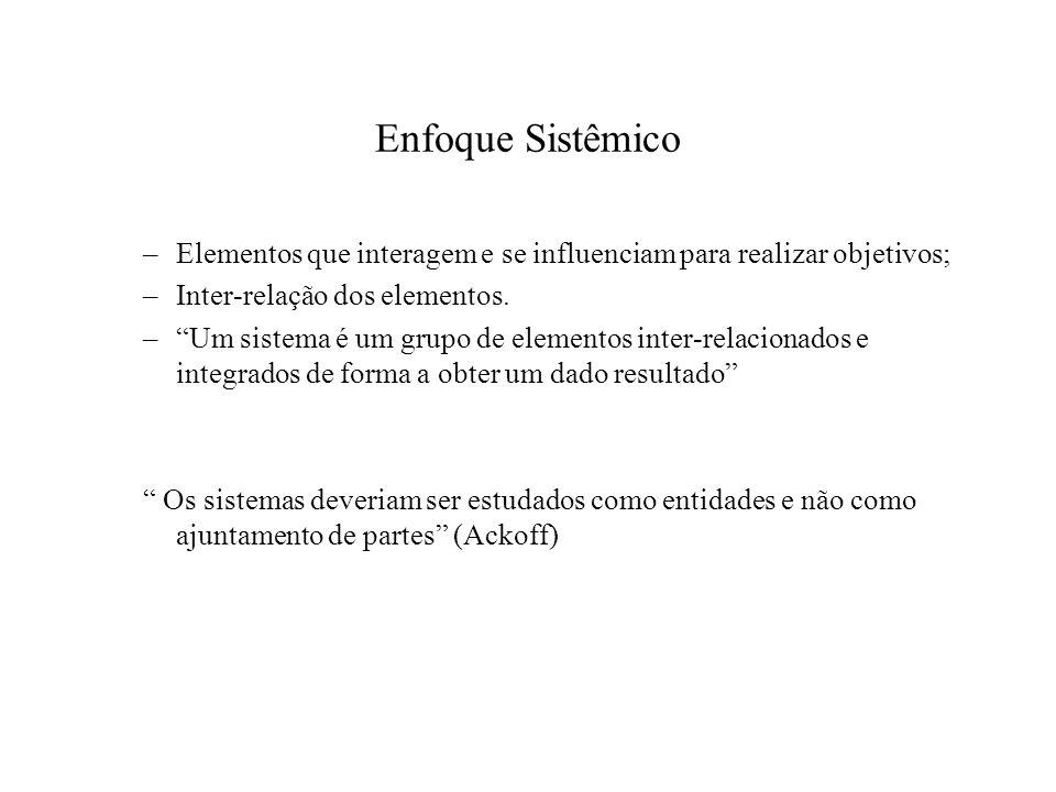 Enfoque Sistêmico –Elementos que interagem e se influenciam para realizar objetivos; –Inter-relação dos elementos. –Um sistema é um grupo de elementos