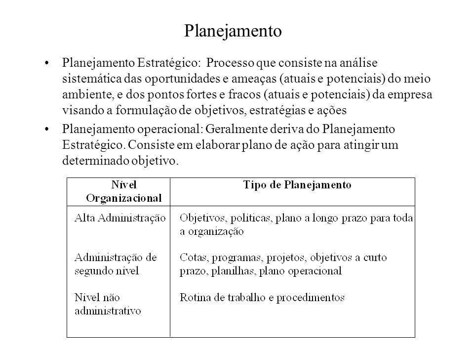 Planejamento Planejamento Estratégico: Processo que consiste na análise sistemática das oportunidades e ameaças (atuais e potenciais) do meio ambiente