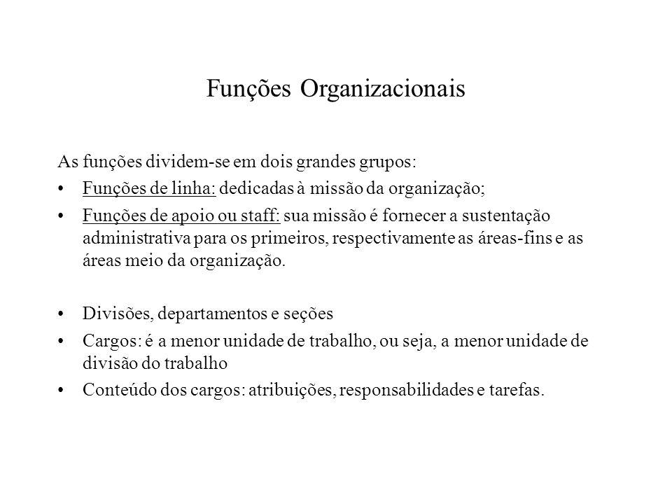 Funções Organizacionais As funções dividem-se em dois grandes grupos: Funções de linha: dedicadas à missão da organização; Funções de apoio ou staff: