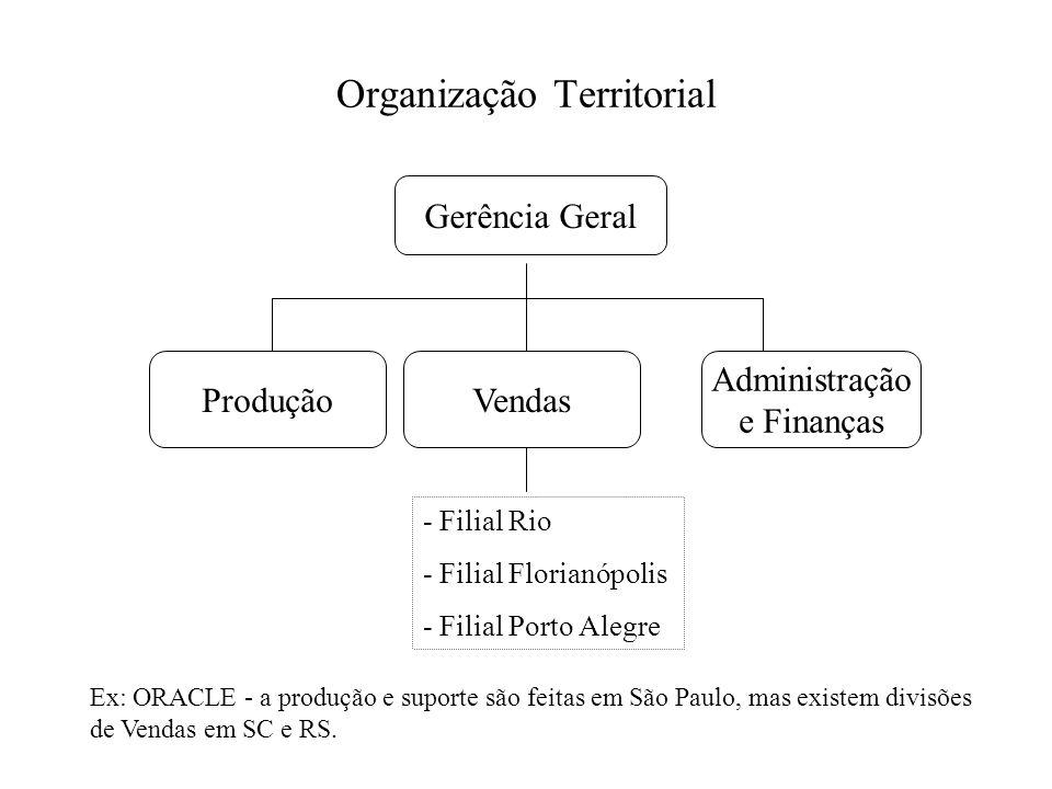 Organização Territorial Gerência Geral ProduçãoVendas Administração e Finanças - Filial Rio - Filial Florianópolis - Filial Porto Alegre Ex: ORACLE -