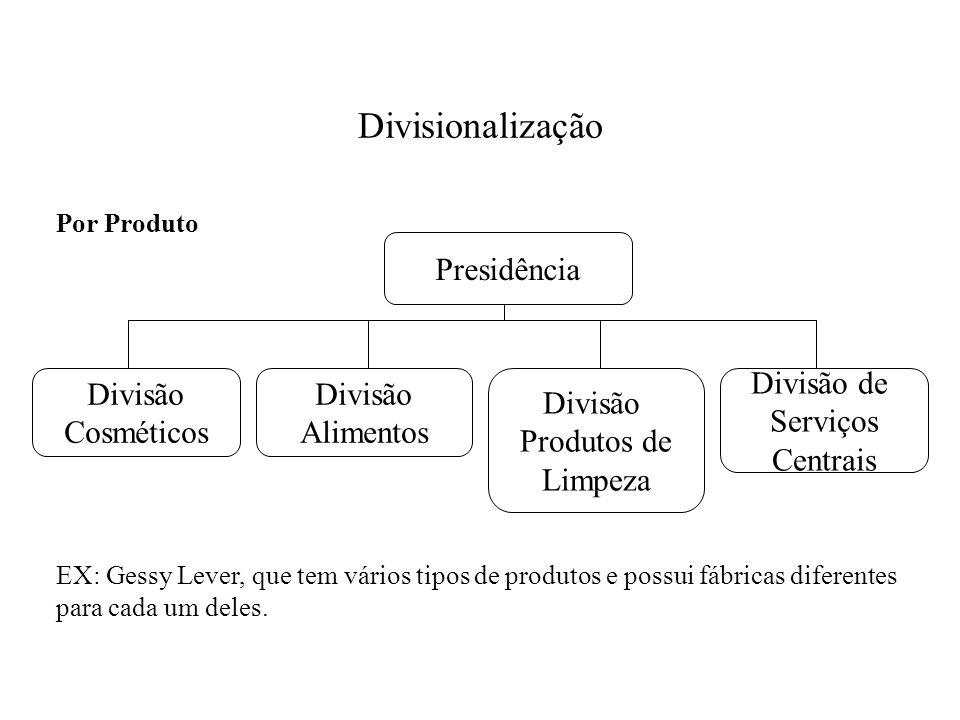 Divisionalização Presidência Divisão Cosméticos Divisão Alimentos Divisão Produtos de Limpeza Divisão de Serviços Centrais Por Produto EX: Gessy Lever