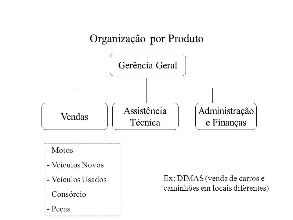 Organização por Produto Gerência Geral Vendas Assistência Técnica Administração e Finanças - Motos - Veículos Novos - Veículos Usados - Consórcio - Pe