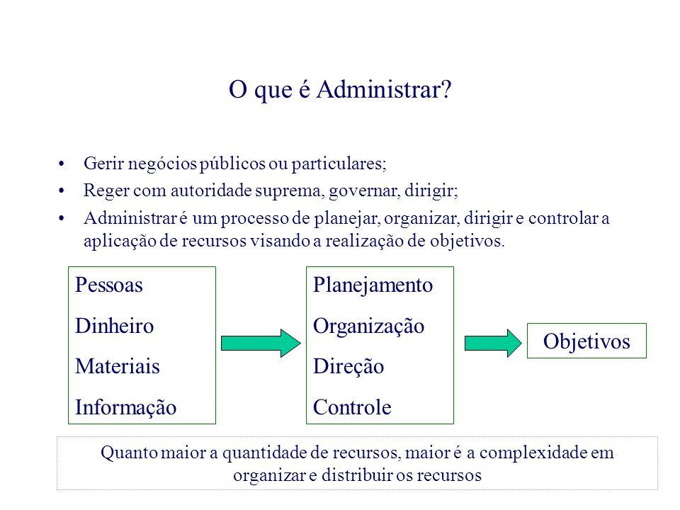 O que é Administrar? Gerir negócios públicos ou particulares; Reger com autoridade suprema, governar, dirigir; Administrar é um processo de planejar,