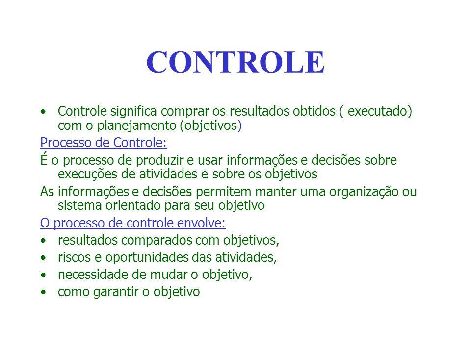 CONTROLE Controle significa comprar os resultados obtidos ( executado) com o planejamento (objetivos) Processo de Controle: É o processo de produzir e