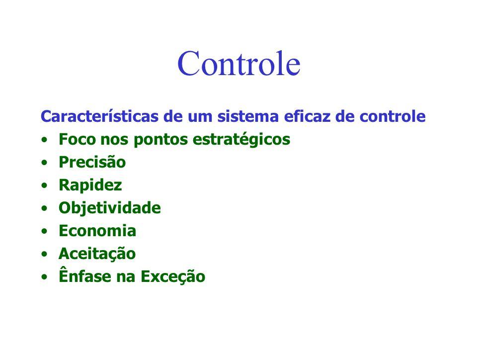 Controle Características de um sistema eficaz de controle Foco nos pontos estratégicos Precisão Rapidez Objetividade Economia Aceitação Ênfase na Exce