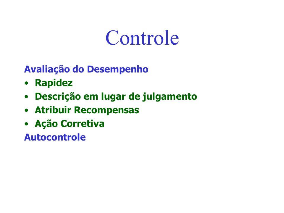 Controle Avaliação do Desempenho Rapidez Descrição em lugar de julgamento Atribuir Recompensas Ação Corretiva Autocontrole