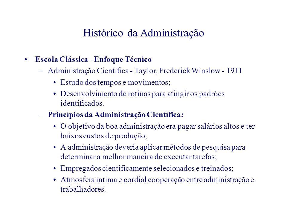 Histórico da Administração Escola Clássica - Enfoque Técnico –Administração Científica - Taylor, Frederick Winslow - 1911 Estudo dos tempos e moviment