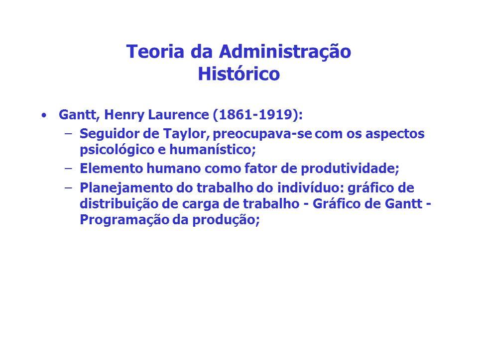 Teoria da Administração Histórico Gantt, Henry Laurence (1861-1919): –Seguidor de Taylor, preocupava-se com os aspectos psicológico e humanístico; –El