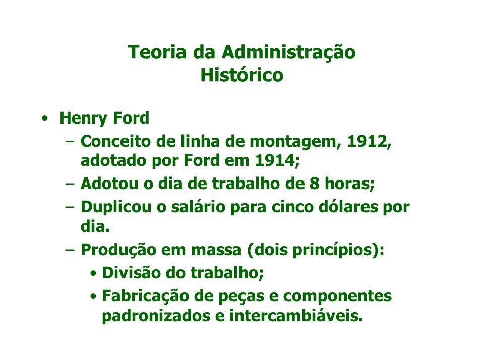 Henry Ford –Conceito de linha de montagem, 1912, adotado por Ford em 1914; –Adotou o dia de trabalho de 8 horas; –Duplicou o salário para cinco dólare